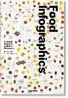 Food & Drink Infographics. A Visual Guide to Culinary Pleasures-Klabin Simone