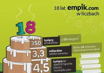 Empik.com kończy 18 lat! 15 milionów transakcji online i zniżki do 70%!