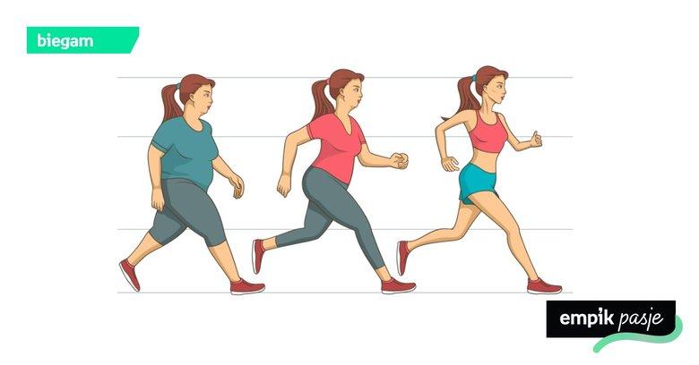 Jak biegać, żeby schudnąć? - sunela.eu -