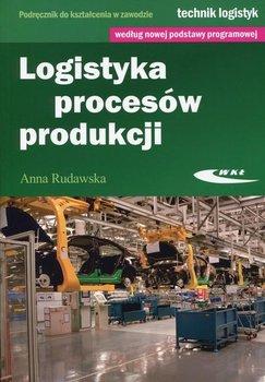 Logistyka procesów produkcji-Rudawska Anna