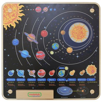 Masterkidz, tablica edukacyjna Układ słoneczny-Masterkidz