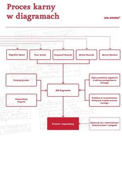 Proces karny w diagramach-Opracowanie zbiorowe