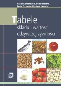 Tabele Składu i Wartości Odżywczej Żywności-Kunachowicz Hanna, Przygoda Beata, Nadolna Irena, Iwanow Krystyna