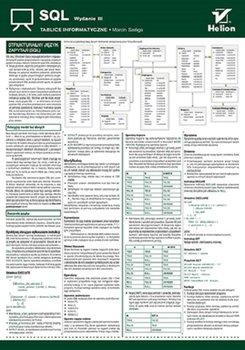Tablice informatyczne. SQL-Szeliga Marcin