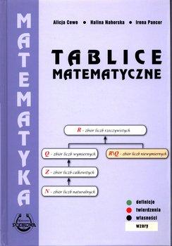 Tablice matematyczne-Cewe Alicja, Nahorska Halina, Pancer Irena