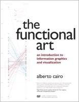 The Functional Art-Cairo Alberto